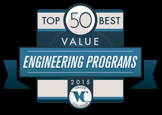 Top 50 Best Value Engineering Programs