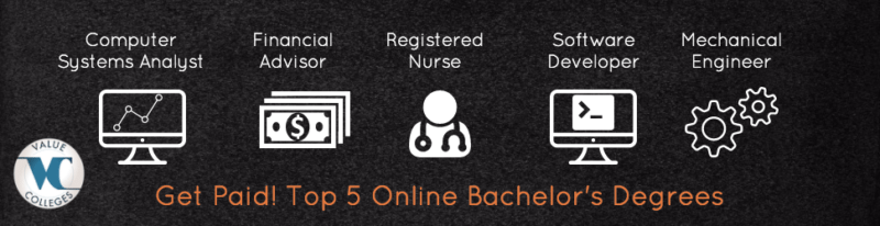 Top 5 Highest-Paying Jobs with an Online Bachelor\'s Degree | Value ...