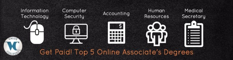 online associates degrees that pay well