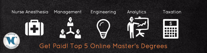 Top 5 Highest-Paying Jobs with an Online Master\'s Degree | Value ...
