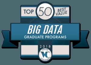 Best Online Bachelor Degree Programs Marketing